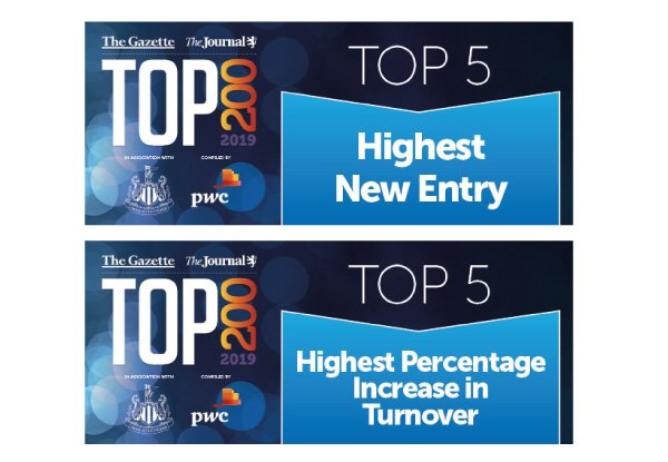 Tharsus Group storms into the Top 200 Business Awards for 2019